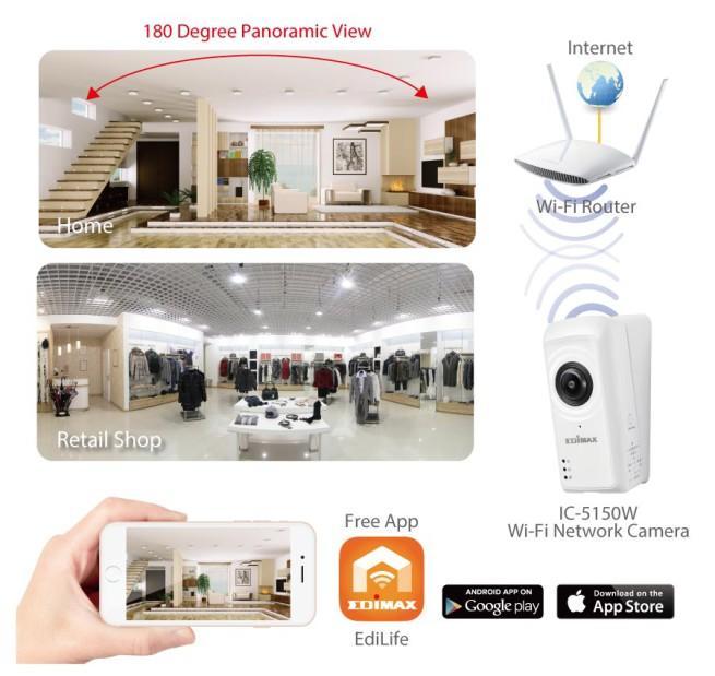 Edimax IC-5150W visión de 180 grados Wi-Fi