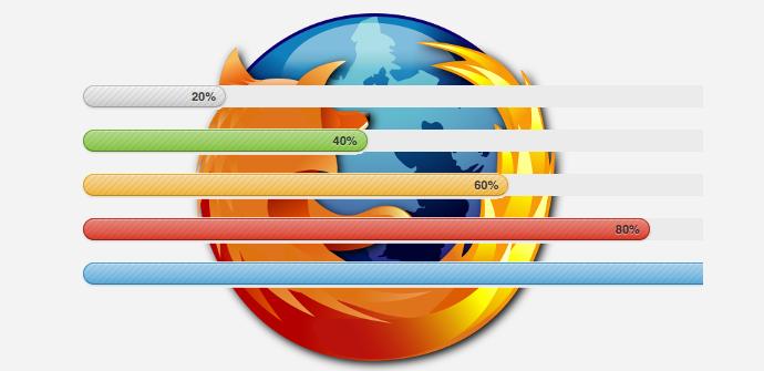 Barras de descarga en Firefox