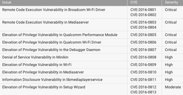 Vulnerabilidades Android febrero 2016