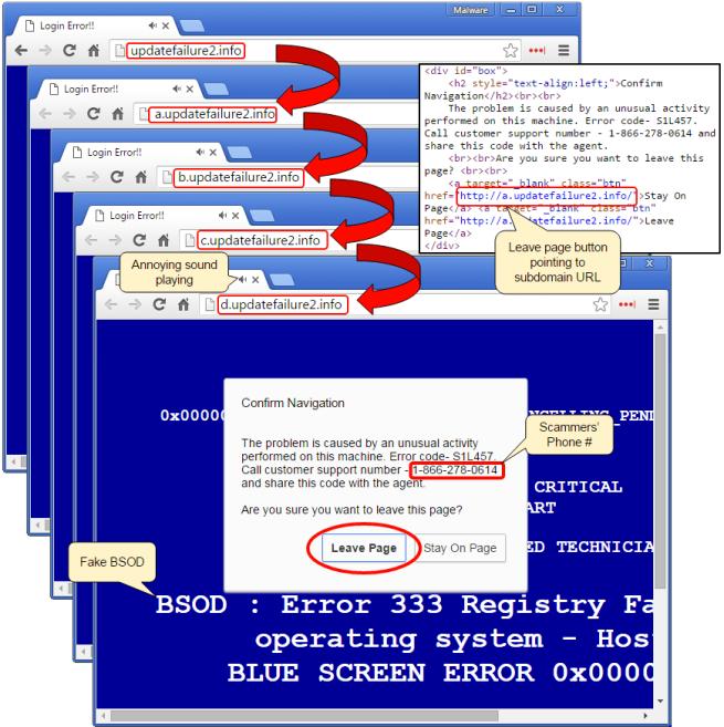 soporte técnico falso atrapa la navegación web del usuario