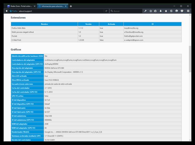 Complementos del sistema en Firefox
