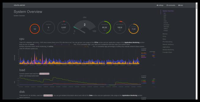 Netdata en Ubuntu Server