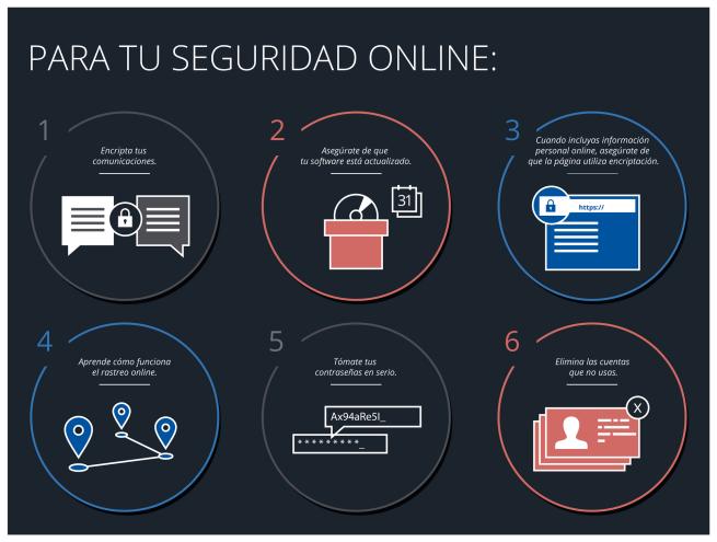 mozilla_recomendacion_privacidad_seguridad