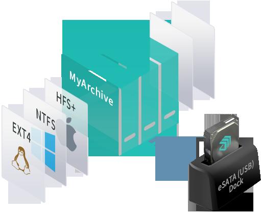 myarchive_ntfs_hfs+_dock
