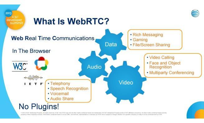 Protocolo WebRTC