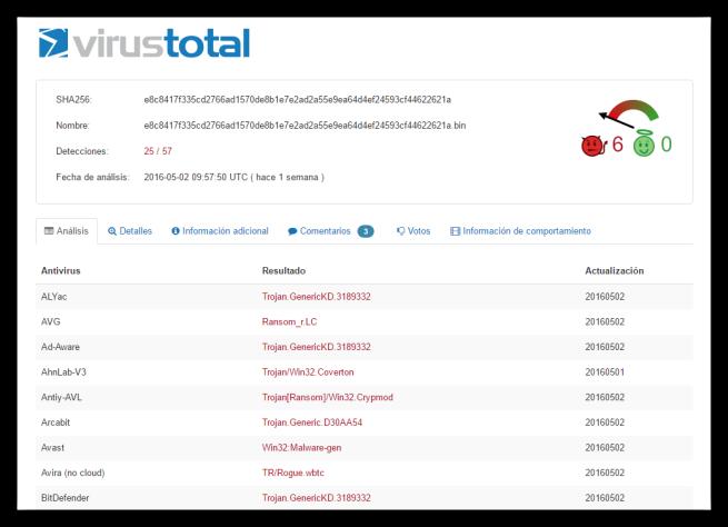 VirusTotal - Ransomware Enigma