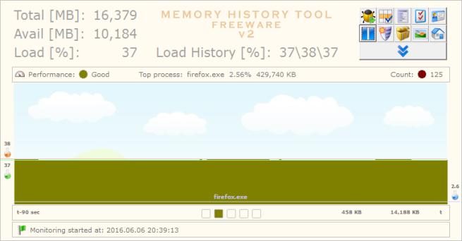 Memory History Tool controla consumo de ram
