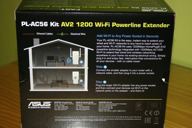 Trasera de los PLC ASUS PL-AC56
