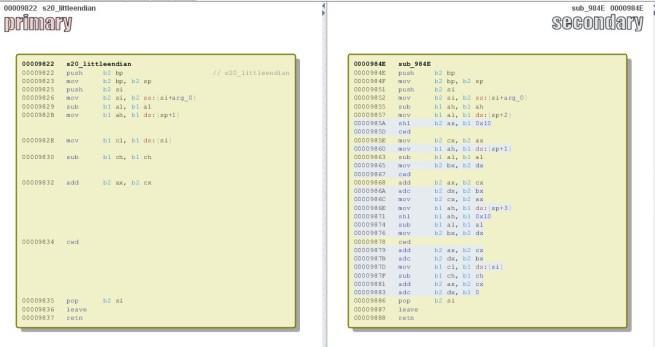 Petya y algoritmo Salsa20