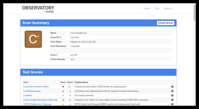 Observatory by Mozilla - Test Mozilla