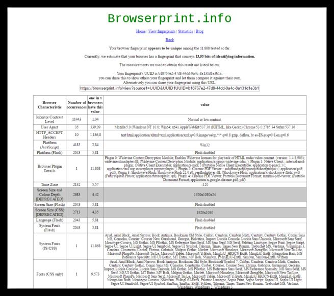 Resultados Browserprint