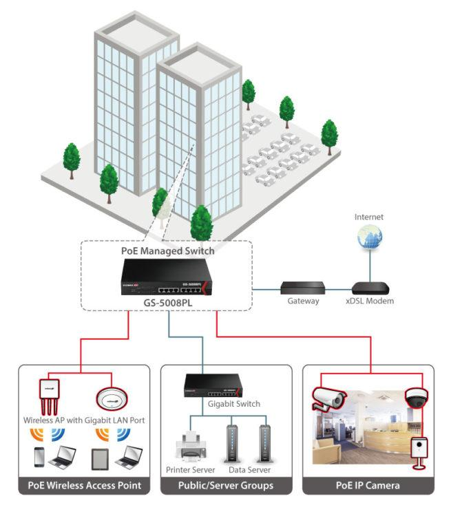 Edimax GS-5008PL modo de uso e instalacion