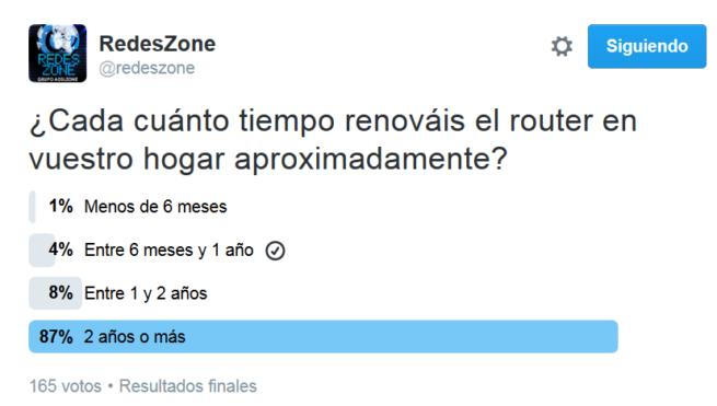 encuesta_router_redeszone