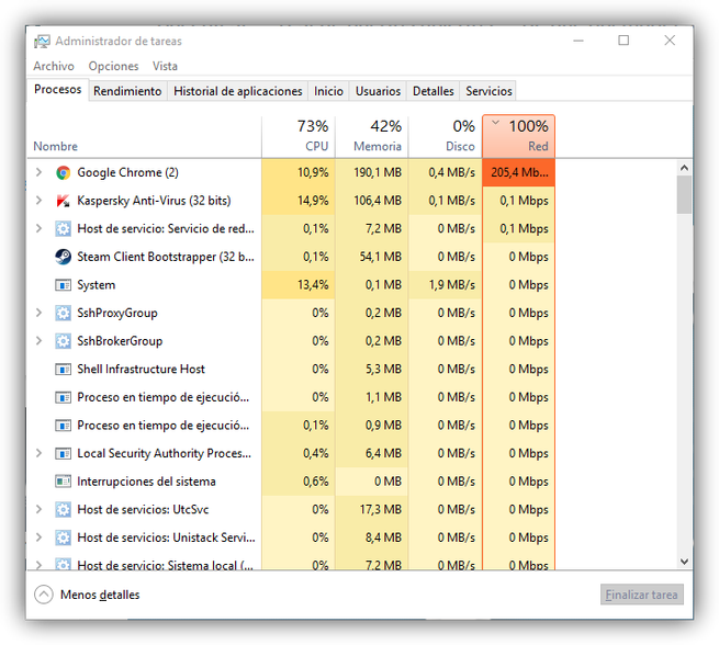 Proceso mas ancho de banda consume Windows