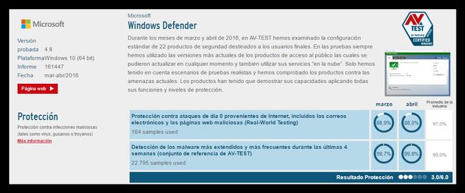 Protección Windows Defender en Windows 10