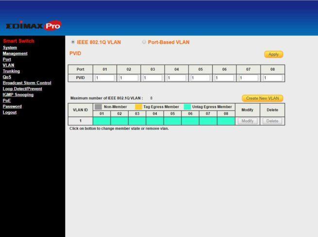 Edimax GS-5008PL menu VLAN