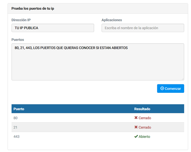 puertos_abiertos
