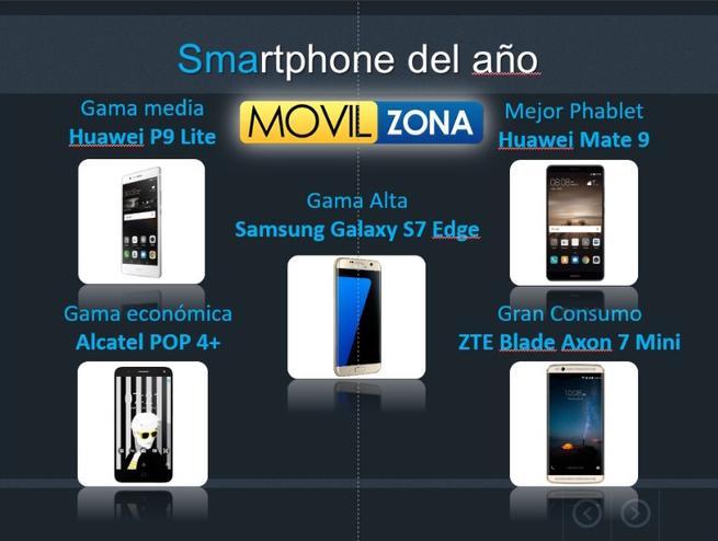 Moviles del año 2016 Movilzona