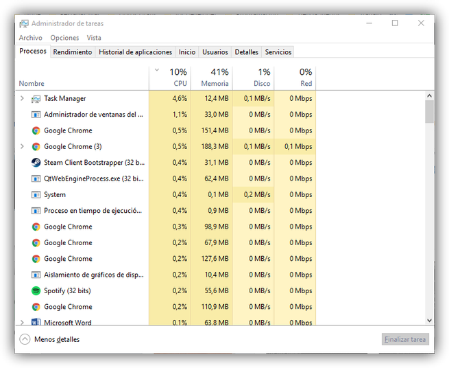 Administrador de tareas de Windows