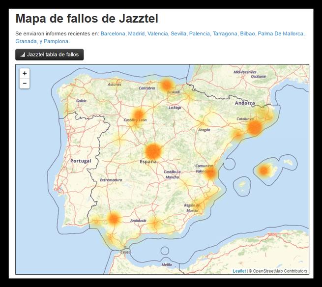Jazztel no funciona Palencia y mas sitios