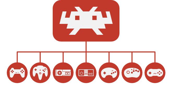 lakka convierte tu equipo en una videoconsola