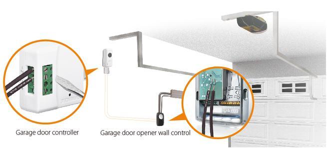 Edimax IC-5160GC controlar las puertas del garaje