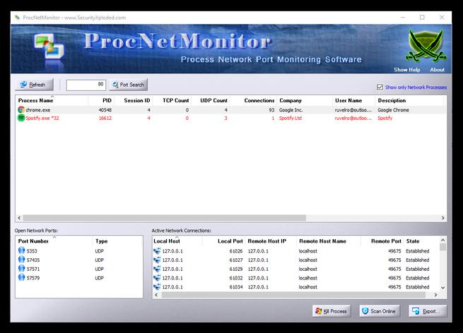 Process Network Monitor - Filtrado por puerto