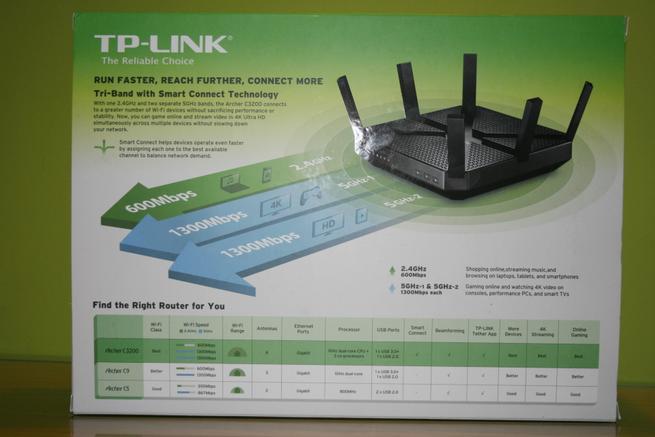 Trasera de la caja del router TP-Link Archer C3200