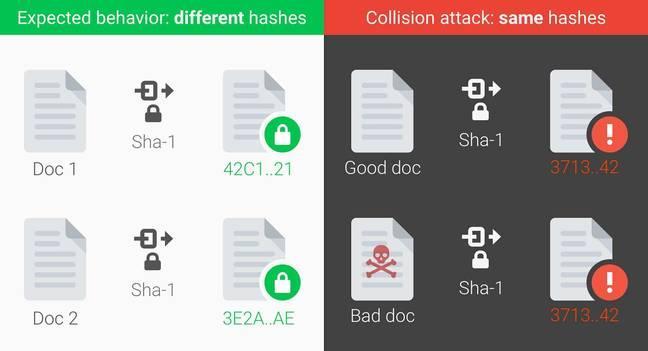 Colisión SHA1