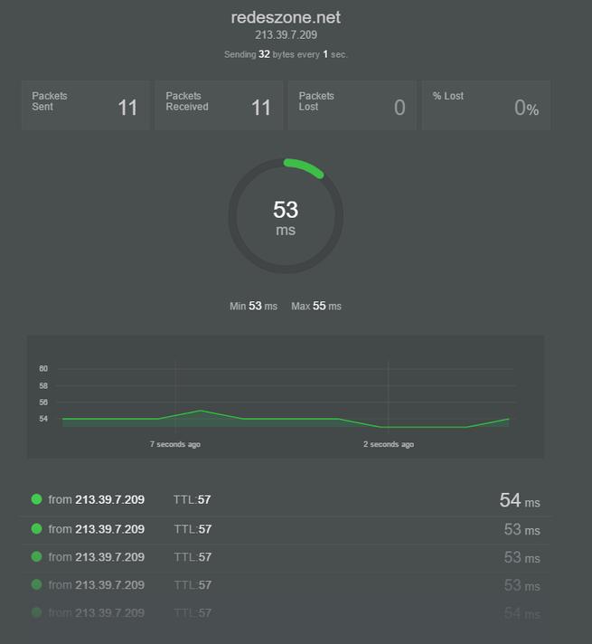 netcrunch herramientas de red