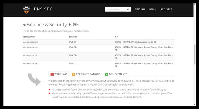 DNS Spy - Análisis web
