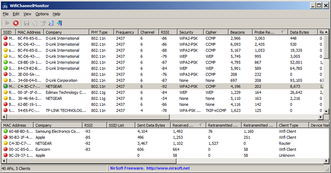 WifiChannelMonitor analiz redes wi-fi y descubre intrusos