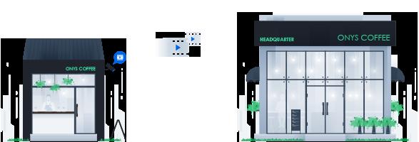 synology surveillance station nueva versión con novedades