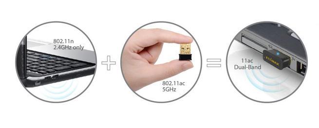 USB Wi-Fi 5Ghz