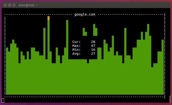 Gping aplicación realizar ping de forma gráfica