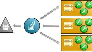 CrackLord: Crackea contraseñas de manera distribuída para acelerar el proceso
