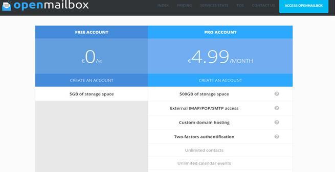 Coste del servicio de OpenMailBox