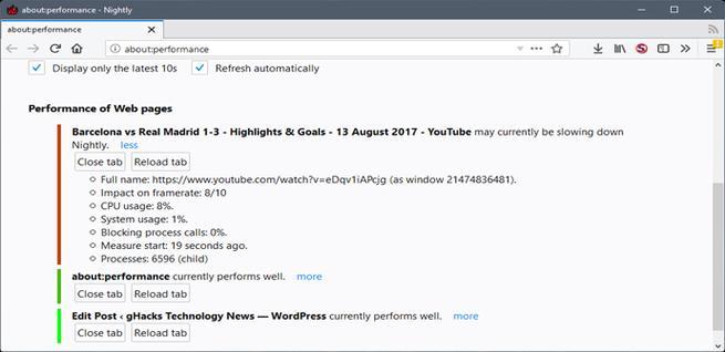 Páginas que ralentizan Firefox