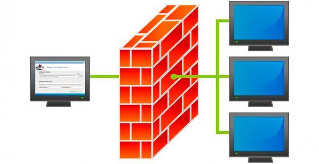 La utilidad que tiene un firewall