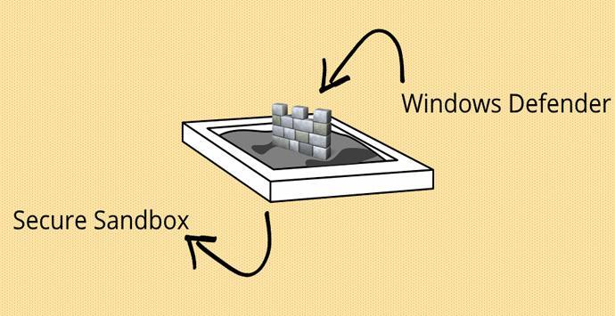 Windows Defender en una sandbox