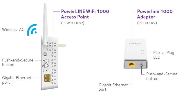 Primeras impresiones de los PLC NETGEAR PLW1000