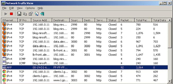 Network Traffic View permite controlar el tráfico relacionado con todos los dispositivos LAN
