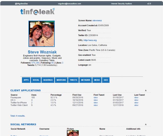 Tinfoleak 2 Steve Wozniak