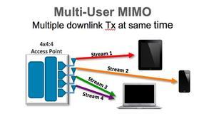 ¿Merece la pena comprar un router que tenga MU-MIMO para tener mayor rendimiento Wi-Fi?