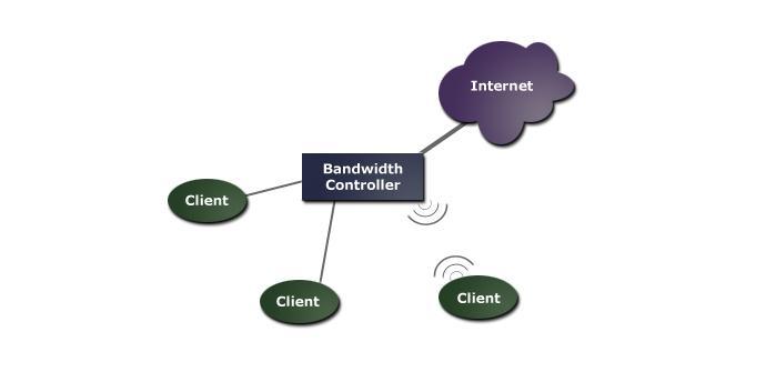 Limitar el ancho de banda con Bandwidth Manager