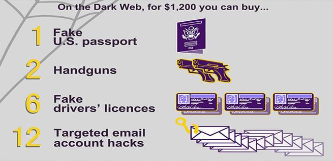 Qué se compra con un certificado en la Dark Web