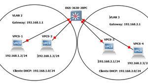 Así puedes configurar en el switch L3 D-Link DGS-3630-28PC dos VLANs, dos subredes y dos servidores DHCP
