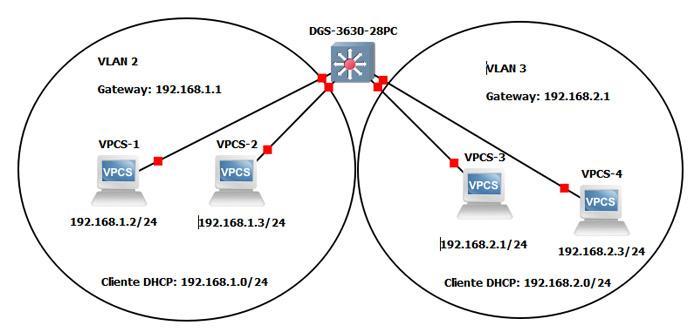Ver noticia 'Así puedes configurar en el switch L3 D-Link DGS-3630-28PC dos VLANs, dos subredes y dos servidores DHCP'