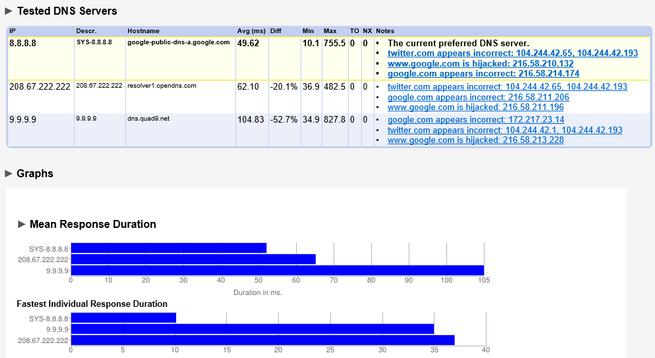 Namebench Quad9 vs OpenDNS vs Google