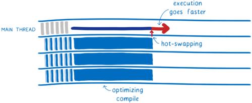 Optimizar rendimiento Firefox 58